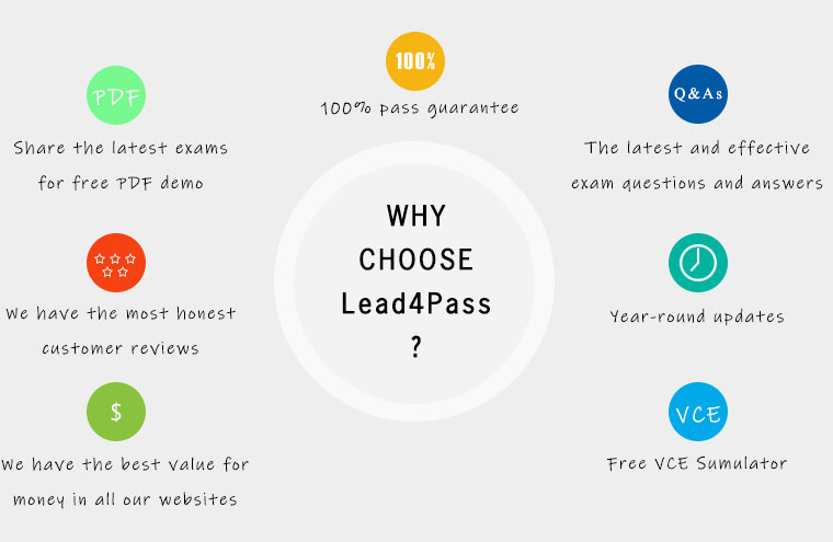 Why lead4pass 200-125 exam dumps