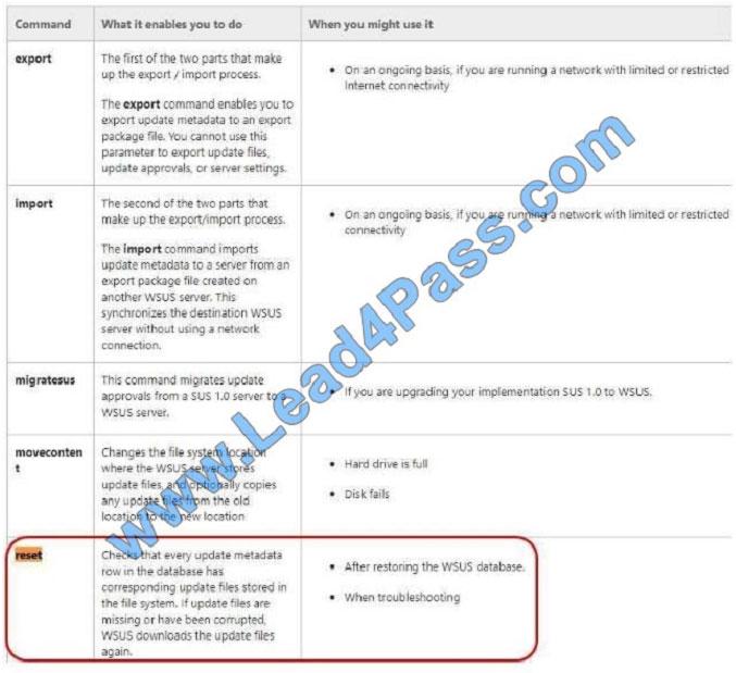 lead4pass 70-744 exam question q6