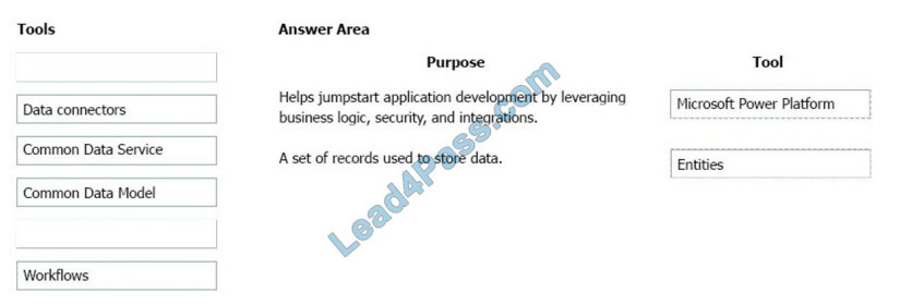 lead4pass pl-900 exam questions q7-1