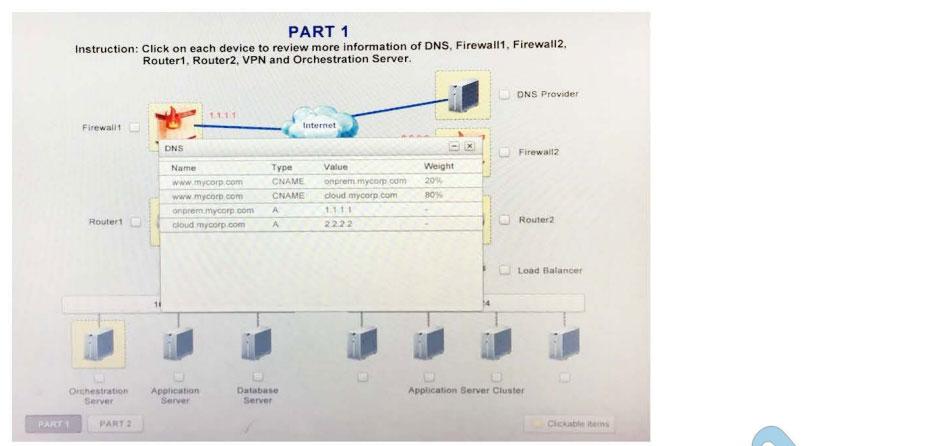 [2021.1] lead4pass cv0-002 exam questions q9-2