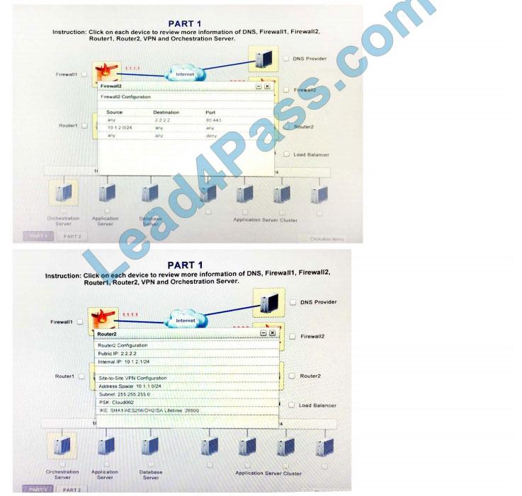 [2021.1] lead4pass cv0-002 exam questions q9-3