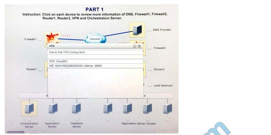 [2021.1] lead4pass cv0-002 exam questions q9-4